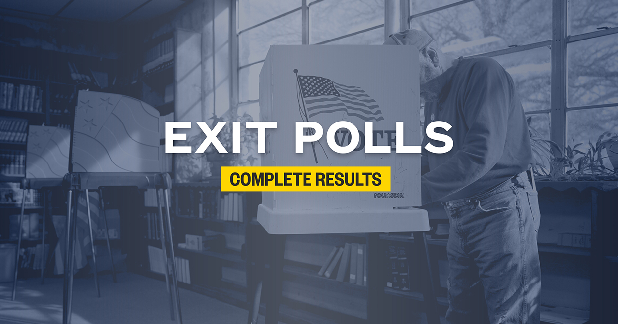 Live exit polls 2020: Election Day exit polls for Trump vs. Biden