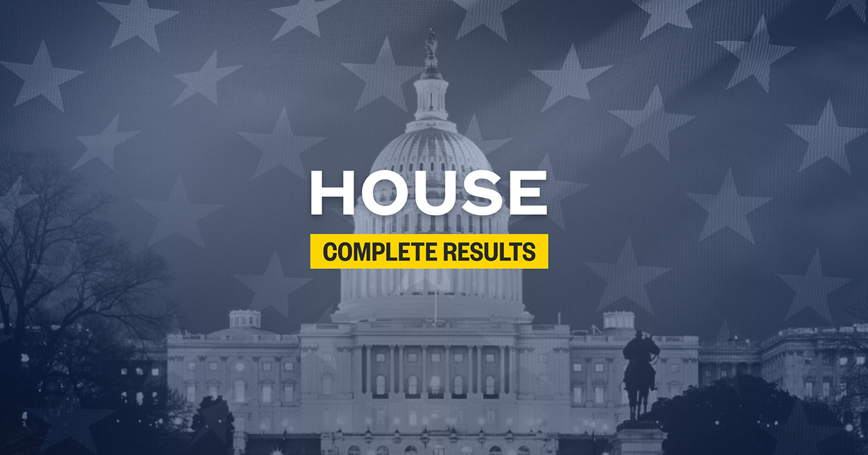 House election results live: 2020 House races in each state