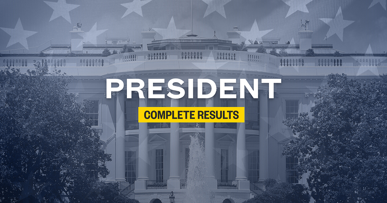 Presidential election results: Live map of 2020 electoral votes